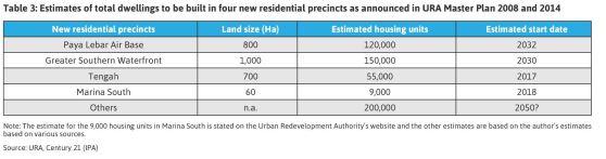 ben choong property - new precincts Capture.JPG