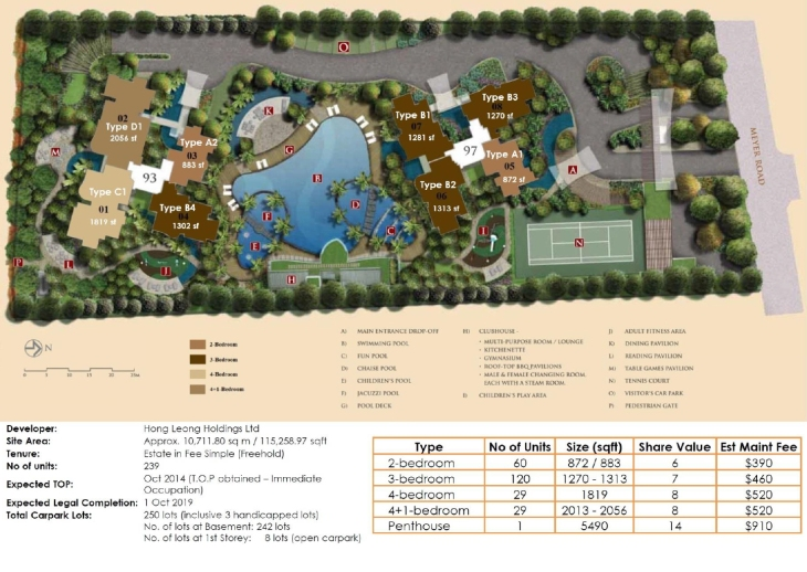 The Meyerise - siteplan1