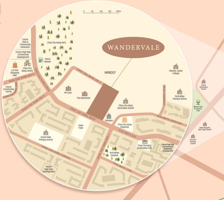Wandervale EC - location