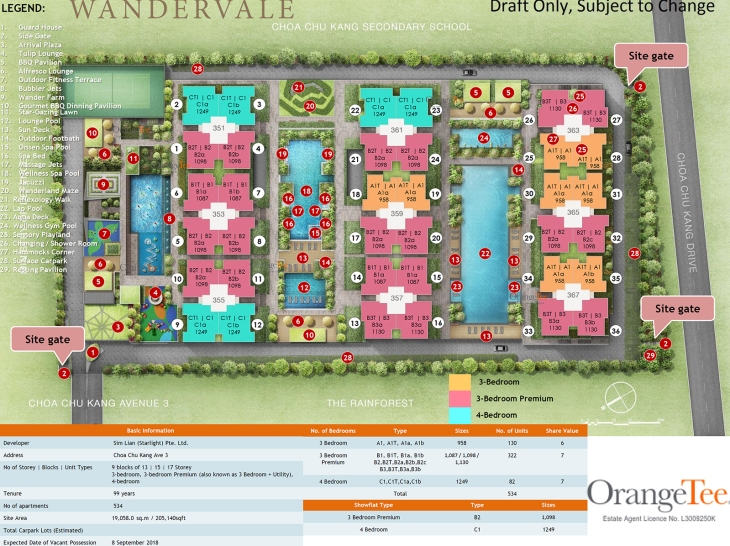 Wandervale EC Site Plan with info s