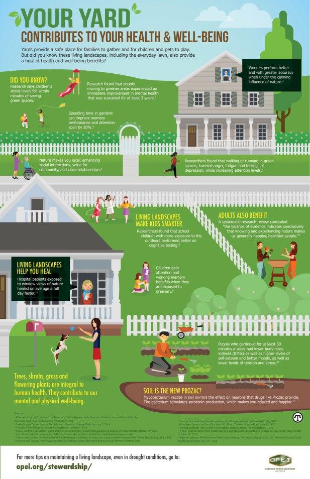 Treasure Crest EC - health benefit for living near greenery