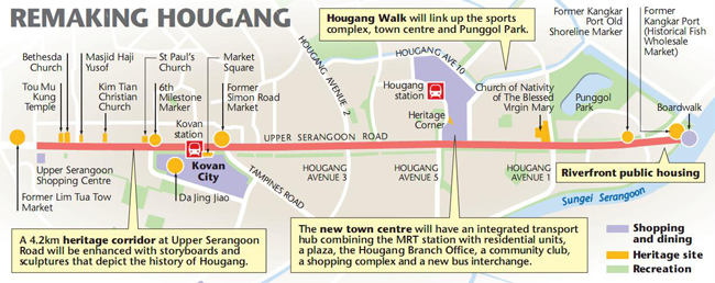 Remaking-Hougang.png