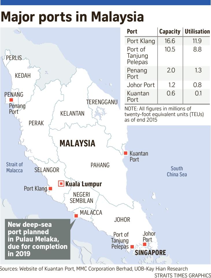 Ports of Malaysia.jpg