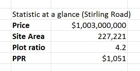 Stirling Capture